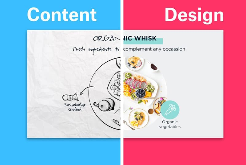 Content and design - before and after